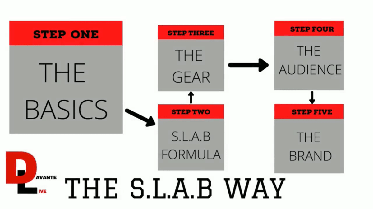 how-to-live-stream-like-a-boss-the-slab-way