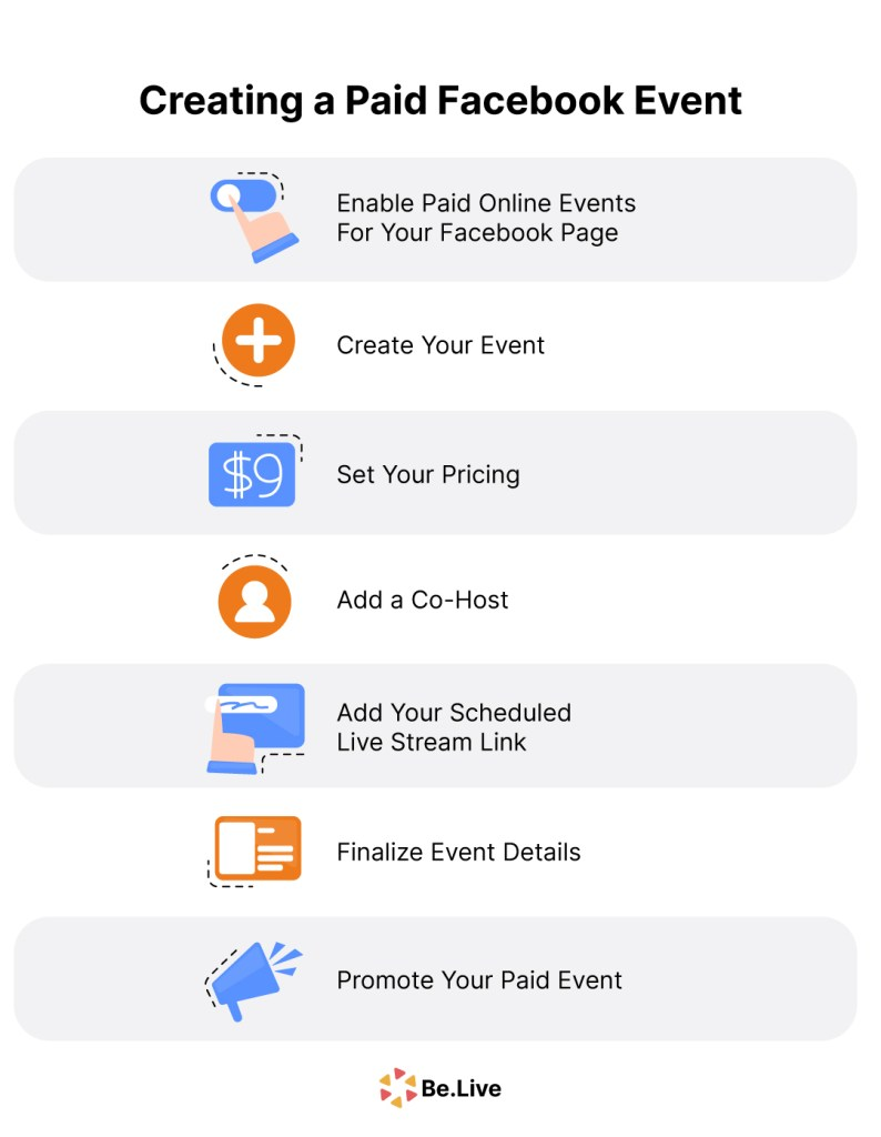 How To Create Paid Online Events On Facebook