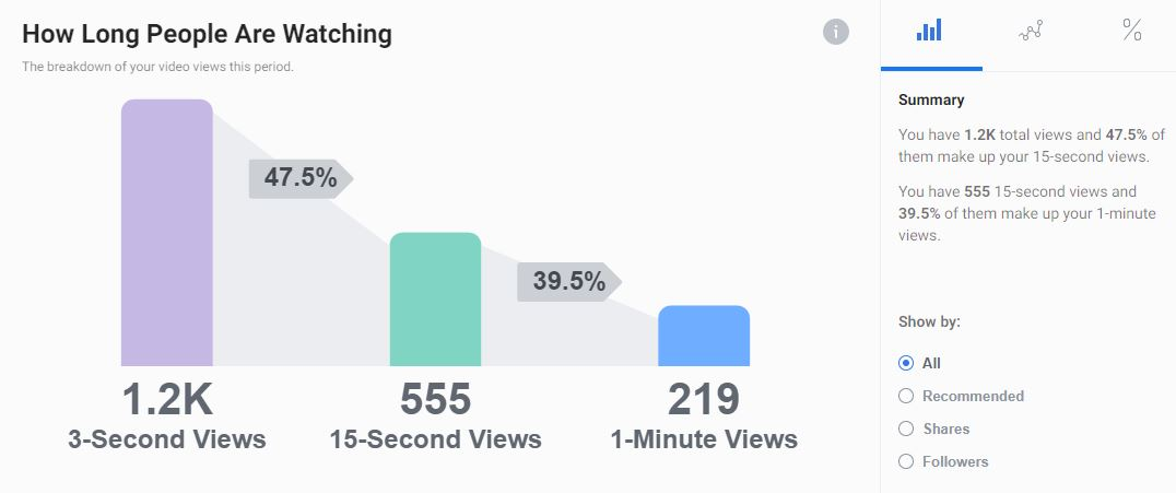 audience-retention-insights