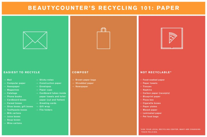 Paper recycling chart archives beautycounter recycling 101 paper cardboard malvernweather Image collections