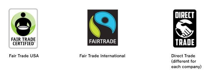 fairtradelogos