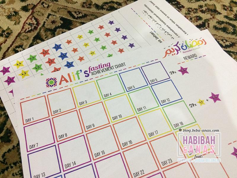 reward-chart-bulan-puasa