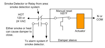 Wiring Diagram For Duct Smoke Detector - Best Wiring Diagram 2017