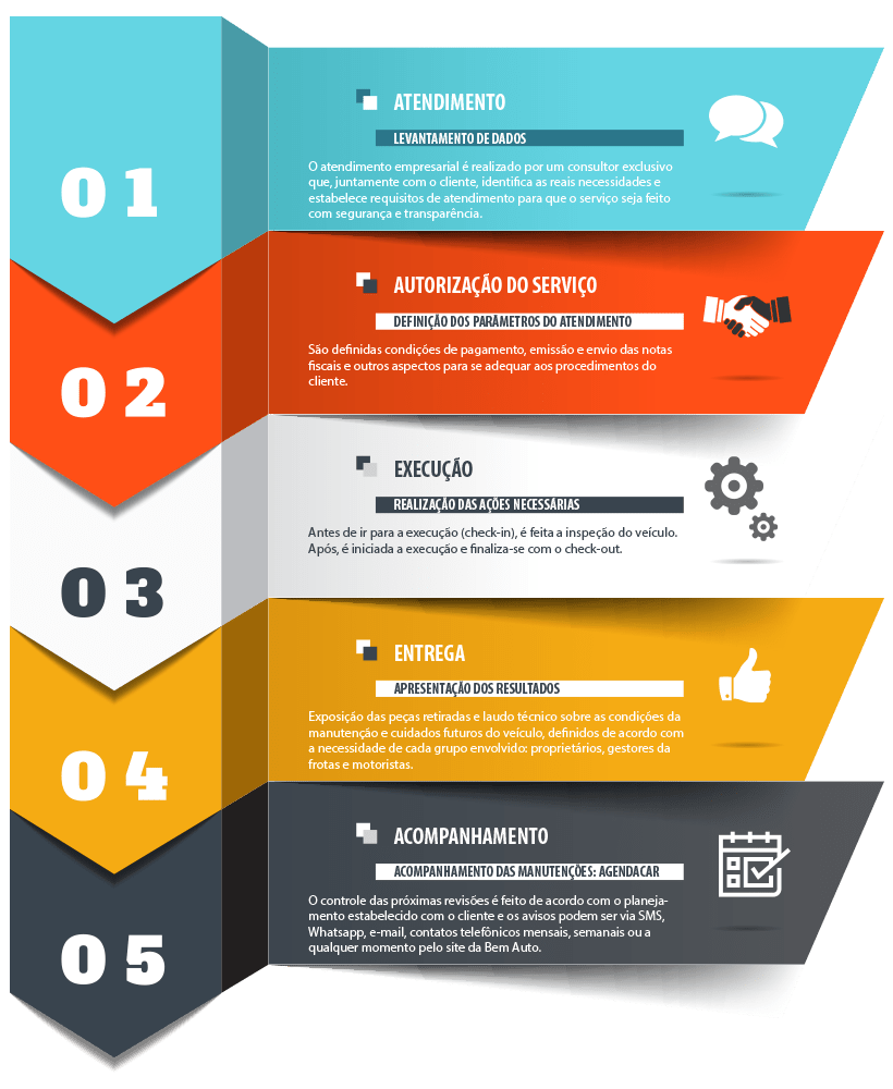 empresarial-infografico