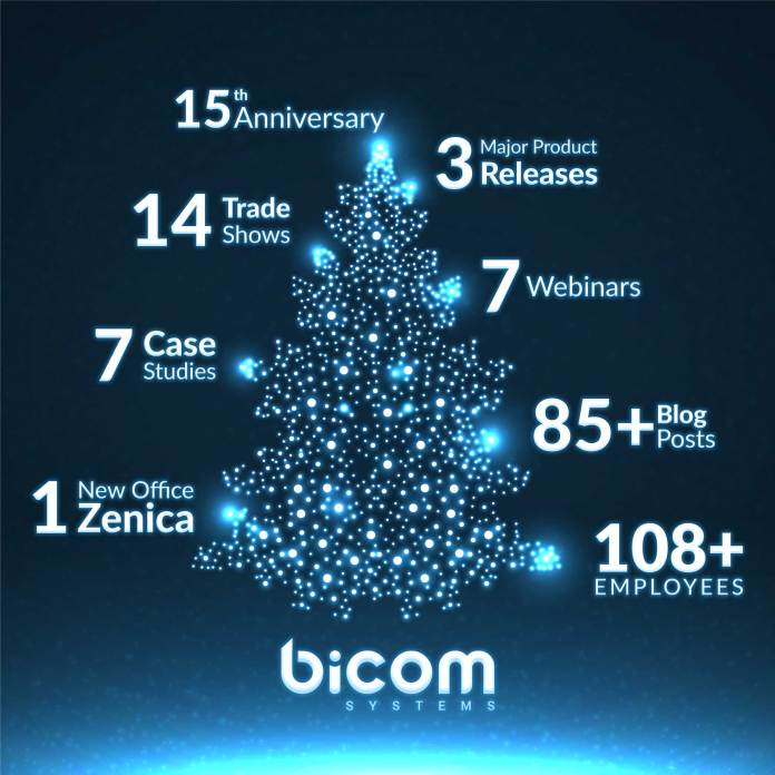 A year in review for telecommunications company
