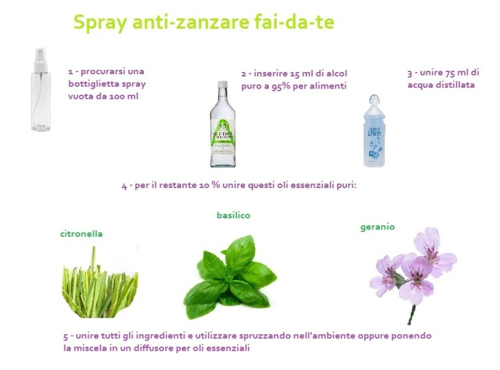 spray anti-zanzare fai da te bimbonaturale