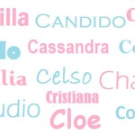 I nomi per i bambini: origine, significato e onomastico – lettera C