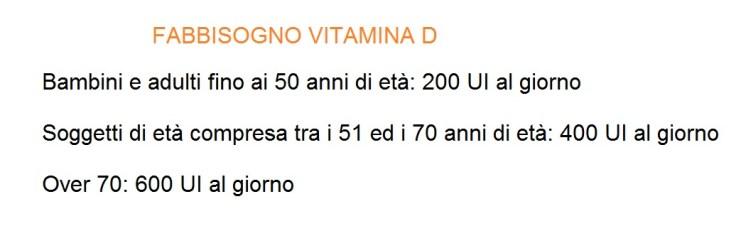 fabbisogno vitamina d
