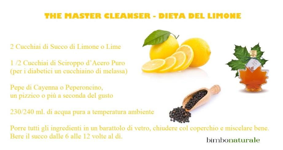 the master cleanser la dieta del limone