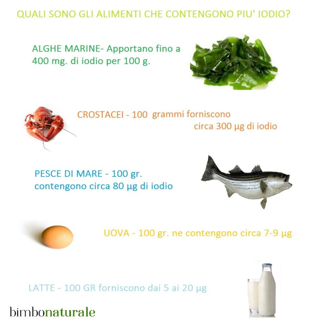 alimenti-iodio