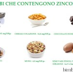 Lo Zinco, cos'è, a cosa serve nell'organismo umano e come assumerlo in forma biodisponibile