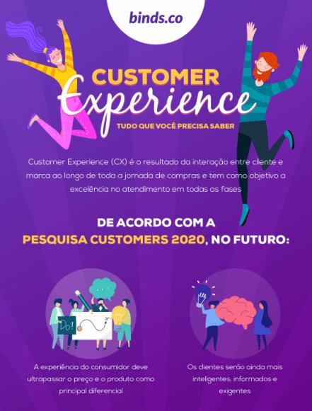 Chamada para baixar infográfico de customer experience
