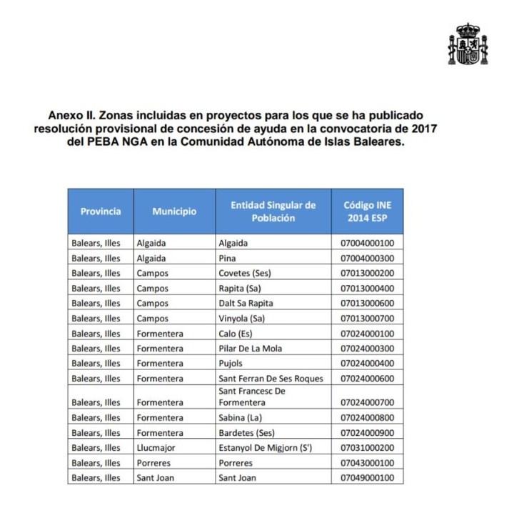 Subvencions Zones Blanques MINETAD 2017
