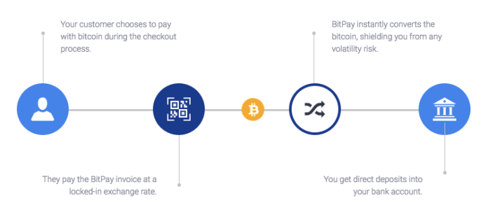 payment-settlement-flow-1-1