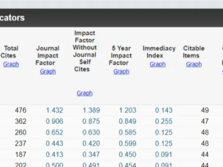 Screenshot of the Journal Citation Reports page for Bosnian Journal of Basic Medical Sciences