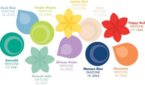 Pantone Spring 2013 top colors