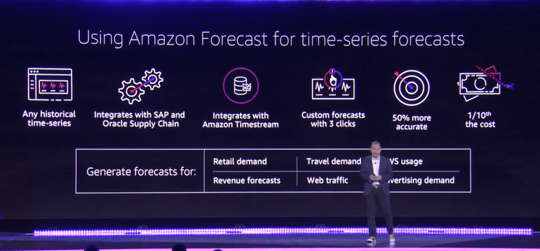 AWS re-invent 5