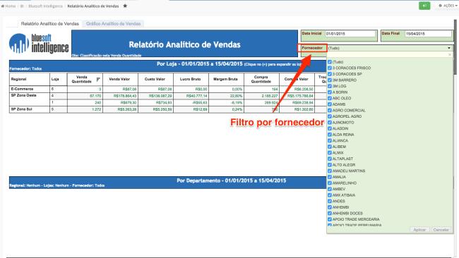 bi-analitico-for