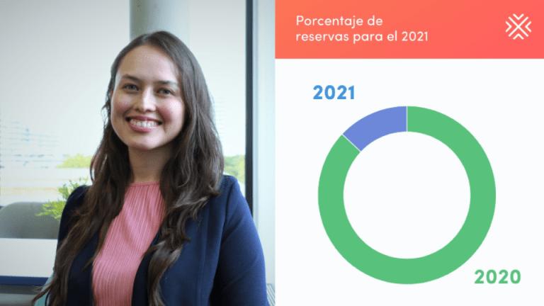 Prepara ya tu negocio de alquiler vacacional para 2021