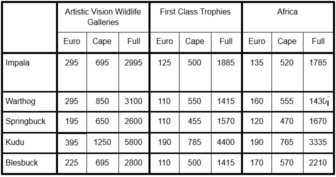 Table with average prices for most popular African species