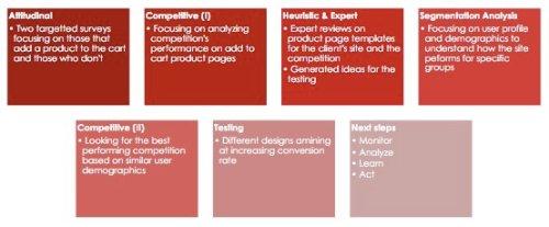 data-types-and-analysis
