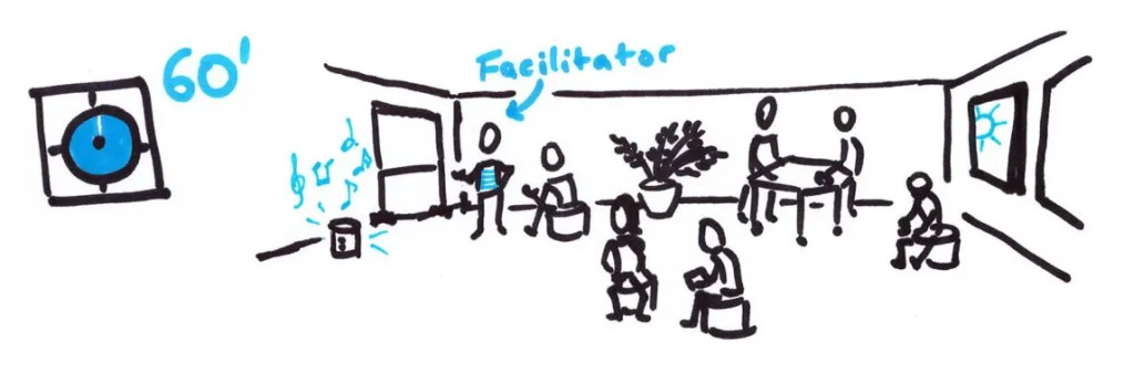 several figures and one facilitator