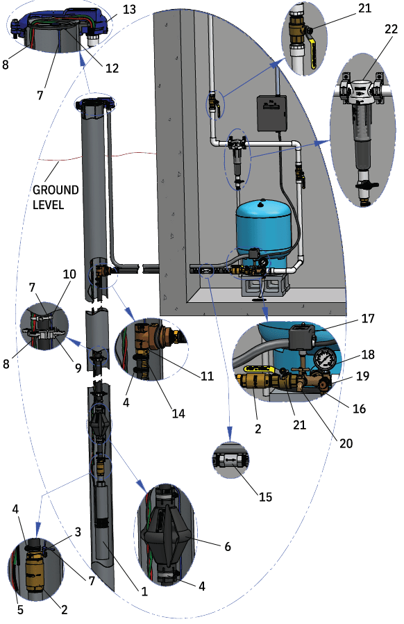 components of a typical submersible pump installation