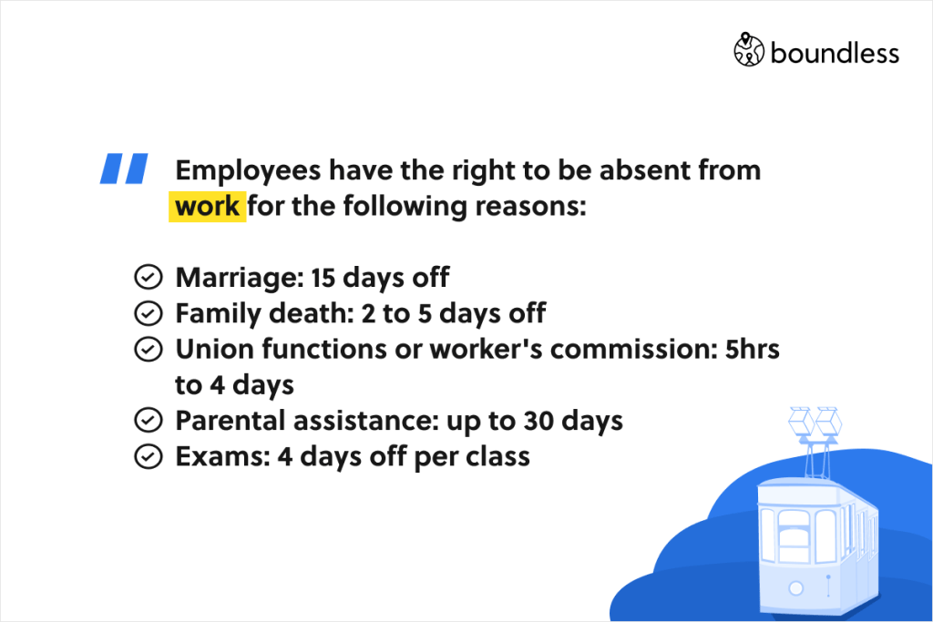 justified absences is an employee right in Portugal