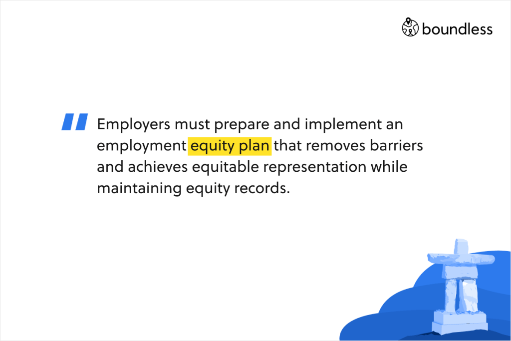 Employers must prepare and implement an employment equity plan that removes barriers and achieves equitable representation while maintaining equity records.