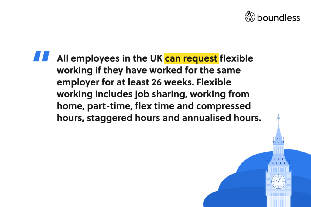 all employees in the UK can request flexible working