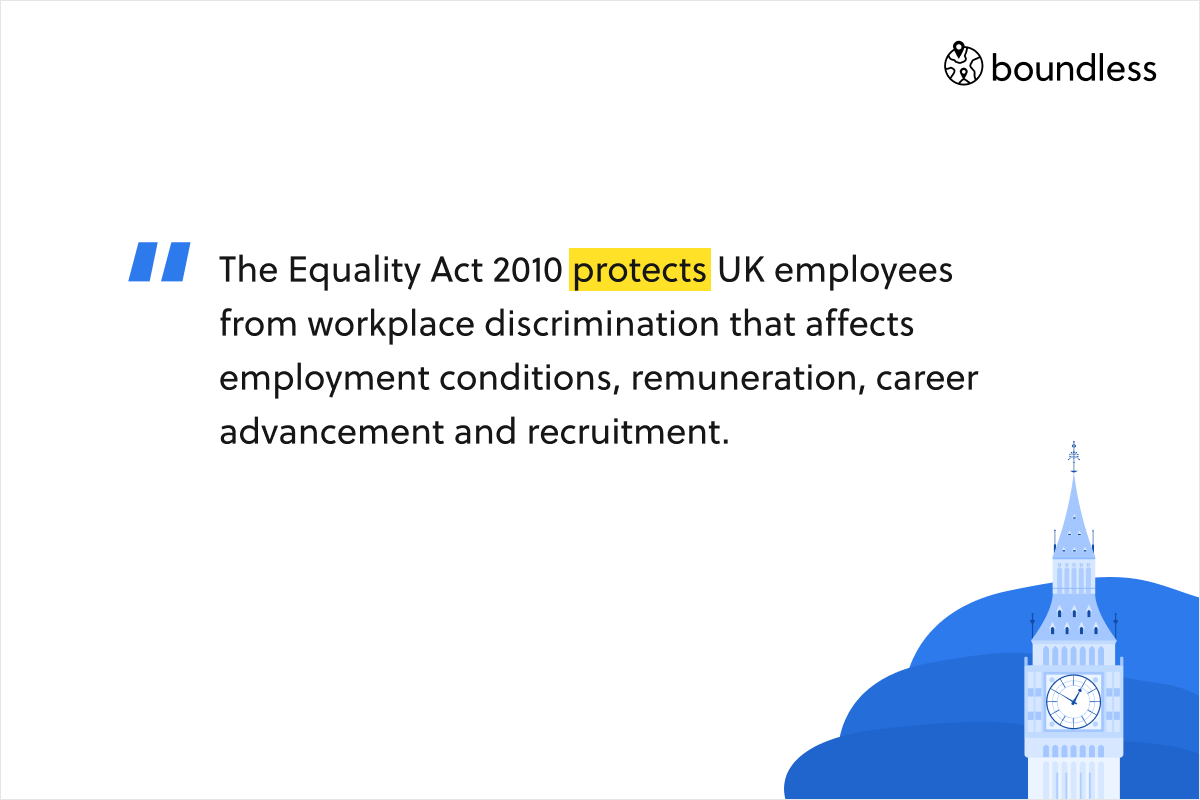 The Equality Act 2010 protects UK employees from workplace discrimination that affects employment conditions, remuneration, career advancement and recruitment.