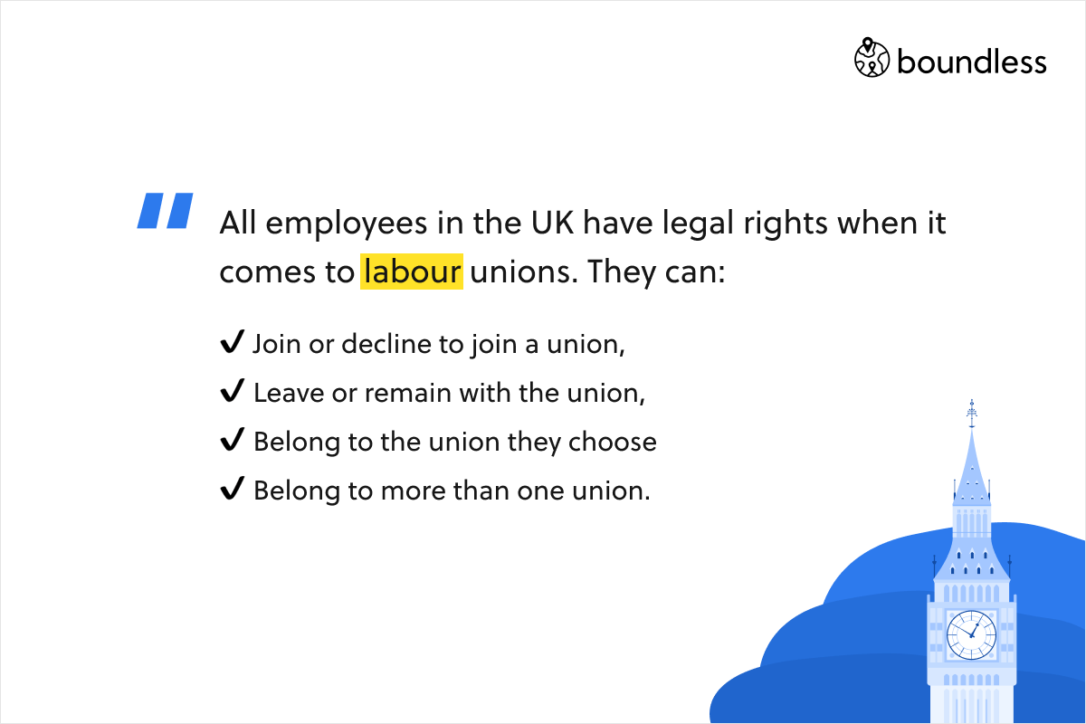 All employees in the UK have legal rights when it comes to labour unions. They can: ✔️ Join or decline to join a union, ✔️ Leave or remain with the union, ✔ ️Belong to the union they choose ✔️ Belong to more than one union.