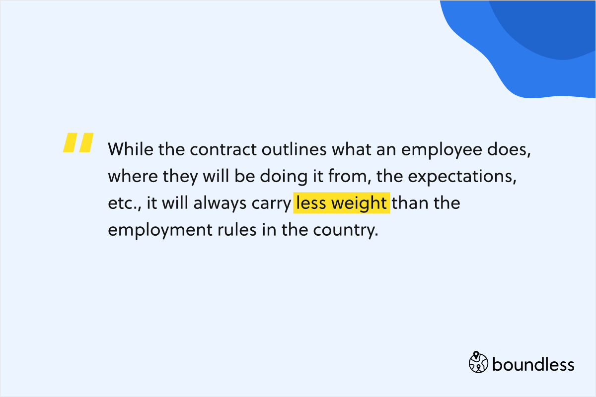 While the contract outlines what an employee does, where they will be doing it from, the expectations, etc., it will always carry less weight than the employment rules in the country.