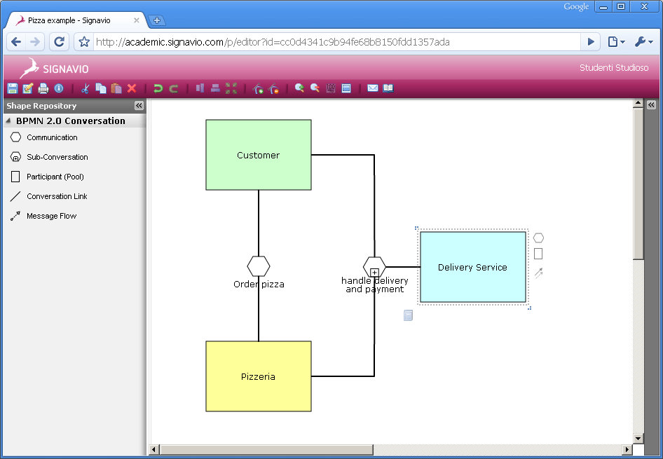 Visio Class Diagram Template  diagram furthermore visio sequence