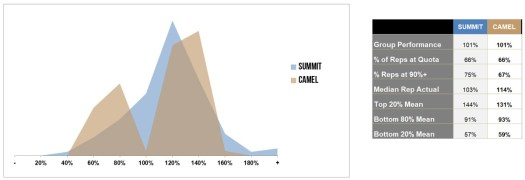 summit_camel-1