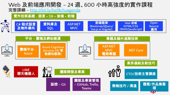 BuildSchool_新竹班課程簡介_201903 (1)