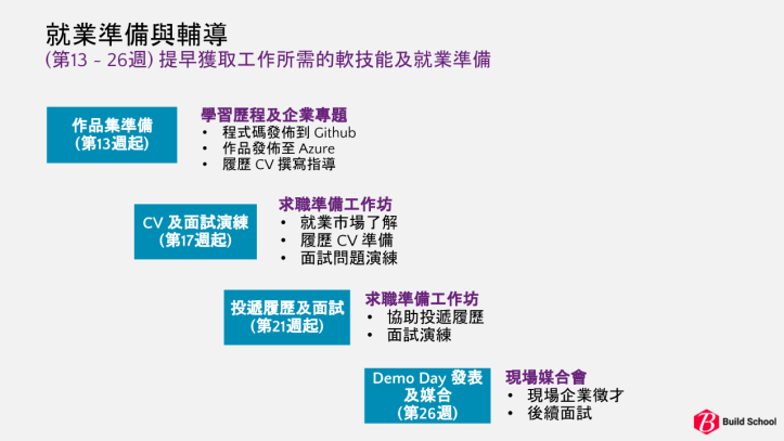 BuildSchool_新竹班課程簡介_201903.png