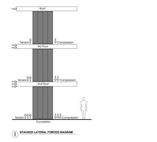 BUILD-LLC-Shearwall-Diagram-6