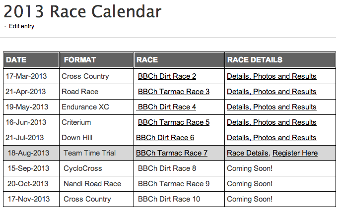 2013 Race calendar - Bangalore Cycling Races