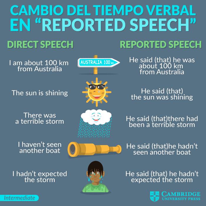 """CAMBIO DEL TIEMPO VERBAL EN """"REPORTED SPEECH"""" - Blog Cambridge"""