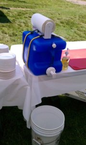 Homemade Handwashing Station - Cambro Blog - NEHA