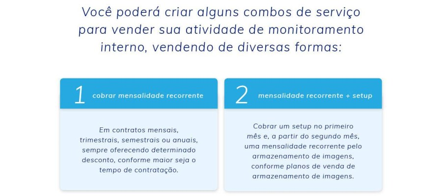 modelo_monitoramento_segurança_interno