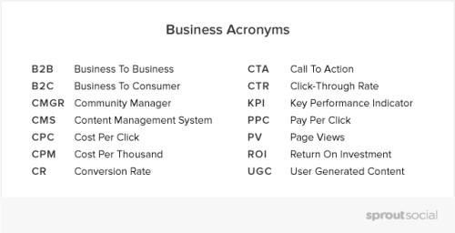 75-Social-Media-Acronyms-043