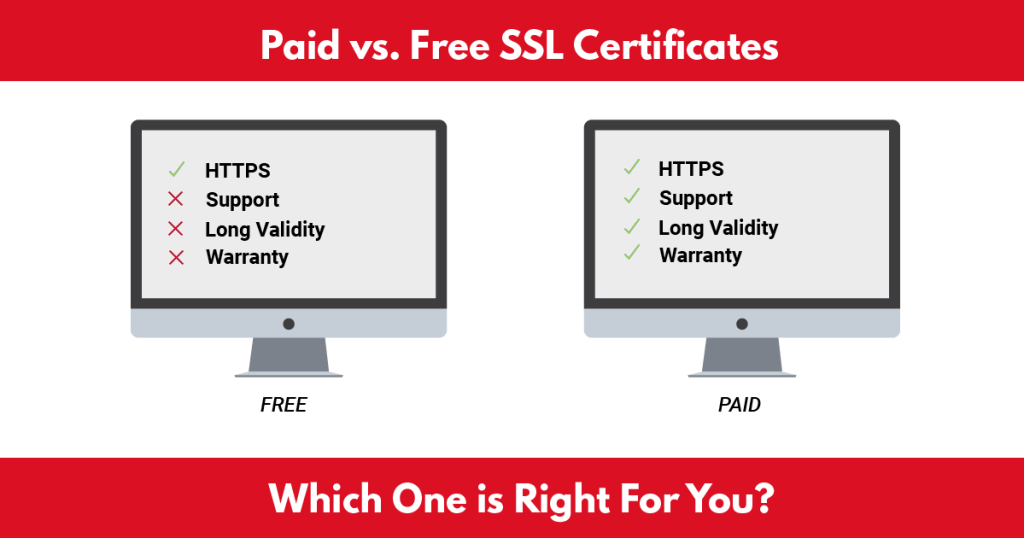 Paid Vs Free Ssl Certificates Which One Is For You Canadian Web
