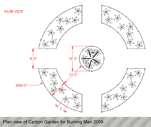 Plan view of Carbon Garden for Burning Man 2009