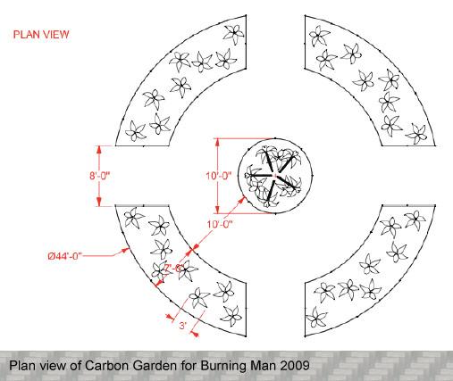 Plan view of Carbon Garden for Burning Man 2009