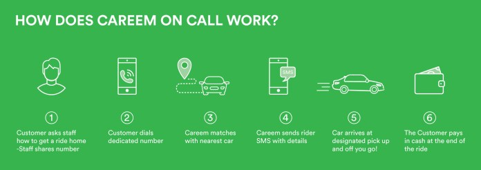 'On Call' Service of Careem Make it Easier to Book a Ride