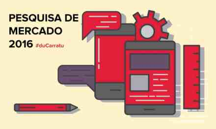 Marketing como campo de estudo