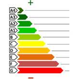Attestato prestazione energetica, nuovo APE in vigore dal 1° ottobre 2015