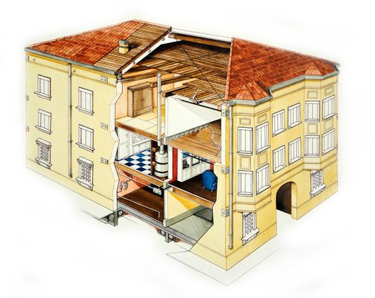 linee guida per la classificazione sismica